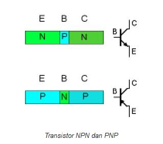 Fungsi Transistor Dan Jenisnya