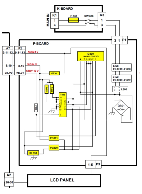 Hình 2 - Sơ đồ khối nguồn máy Panasonic TX32LE