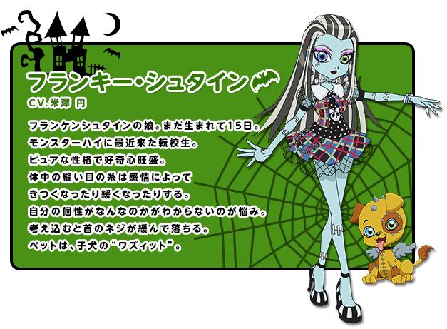 http://3.bp.blogspot.com/-kyCr6UUEHHk/VFKtF0fWljI/AAAAAAAAHMU/SunKCQ3-SqY/s1600/frankie-anime.png