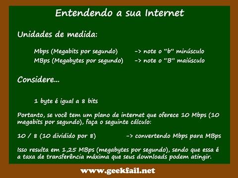 entenda sua internet convertendo megabits para megabytes
