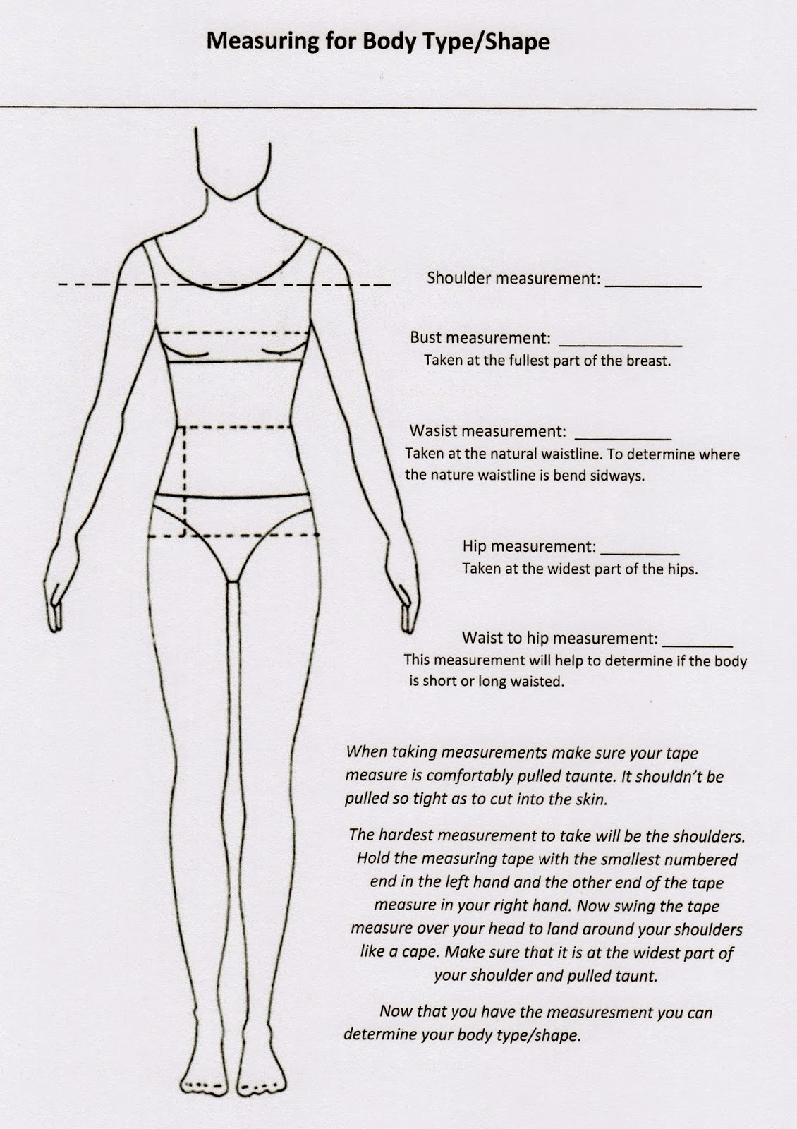 Just Being Nan: What's Your Body Shape/Type?