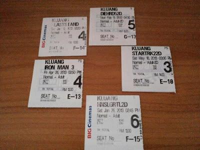 Film Paling Keren Di Tahun 2013 Dan Sinopsisnya