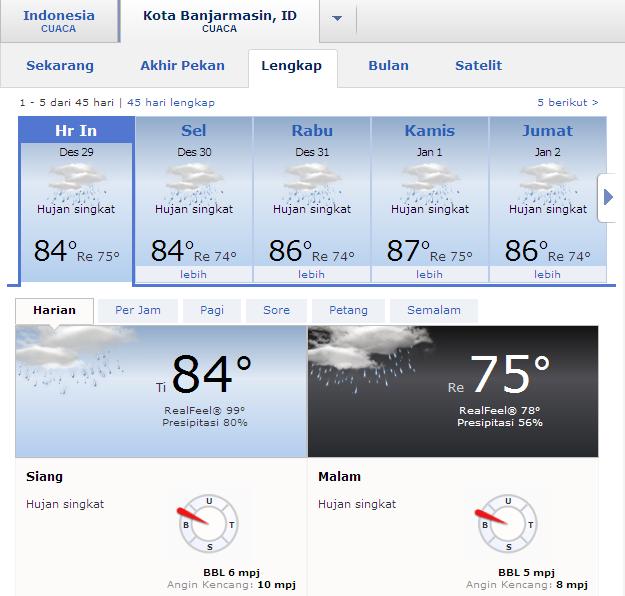 Cuaca Hari ini Wilayah Kalimantan Dan Sekitarnya