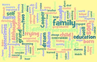 Hannahs life in a Wordle