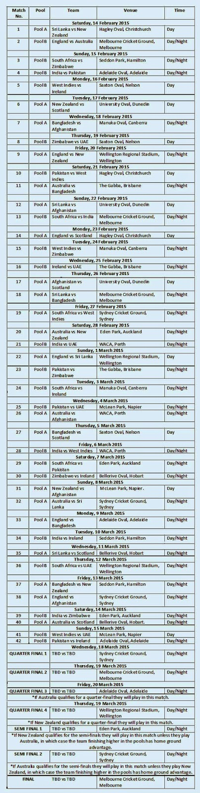 ICC World Cup 2015 Timings