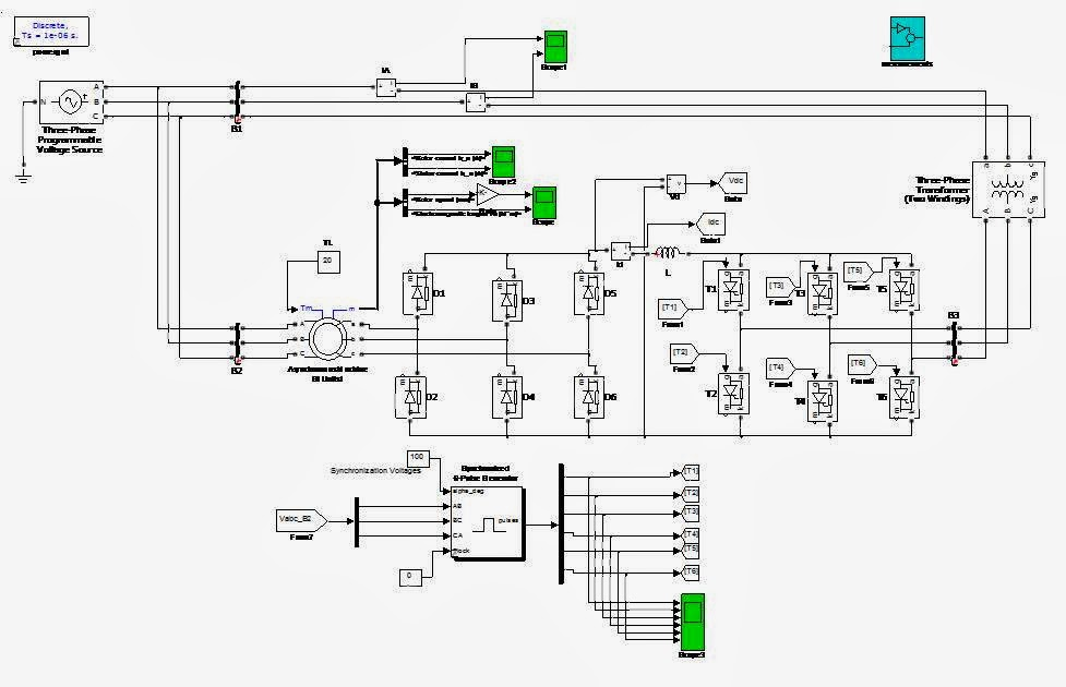 Slot harmonics in induction motor