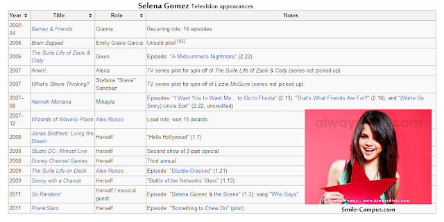 Selena Gomez Television appearances