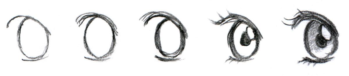 JohnnyBro\'s How To Draw Manga: Drawing Manga Eyes (Part II)