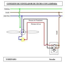 Ventilador de techo - Como instalar un ventilador de techo con luz ...