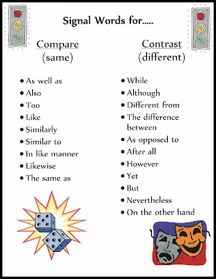 list words use compare contrast essay