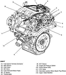automotive mechanics  the engine assemblies