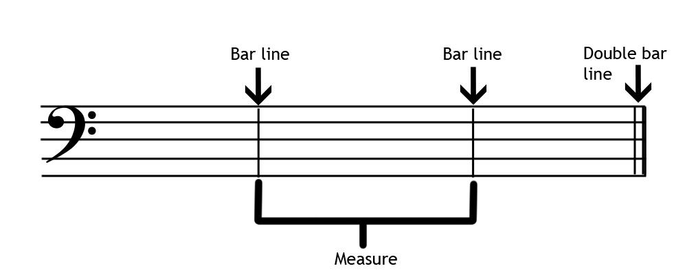 Music Double Bar Line