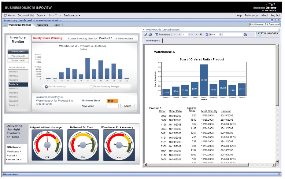Xlsnol tutorials free trial downloads blogs dashboard templates and service pack hot fixes for sap business intelligence bi dashboard software flashek Image collections