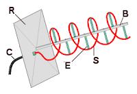 Jenis-jenis antena