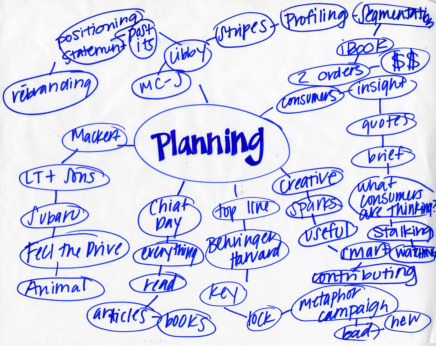 Blogger Me Bradford Planning Policy Poulsen
