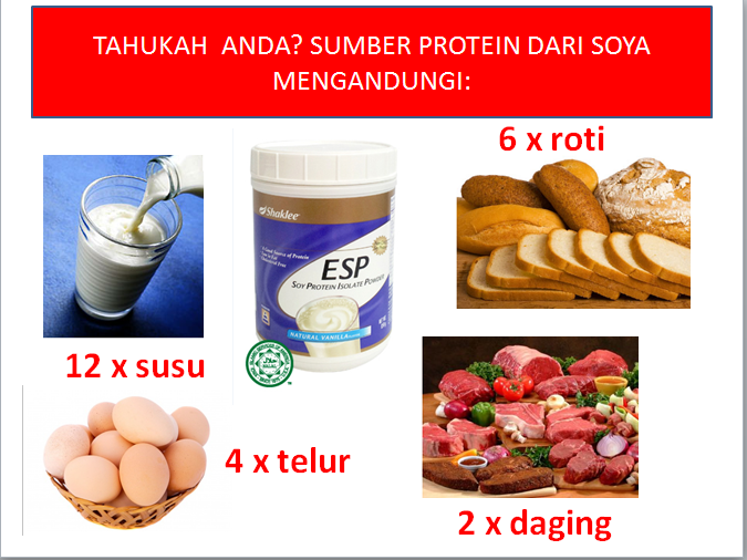 Energizing soy protein (ESP) Shaklee