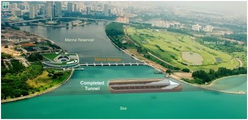 Underwater tunnel netherlands