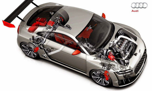 2015 Audi TT Clubsport Turbo Concept Design