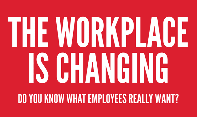 The Workplace is Changing