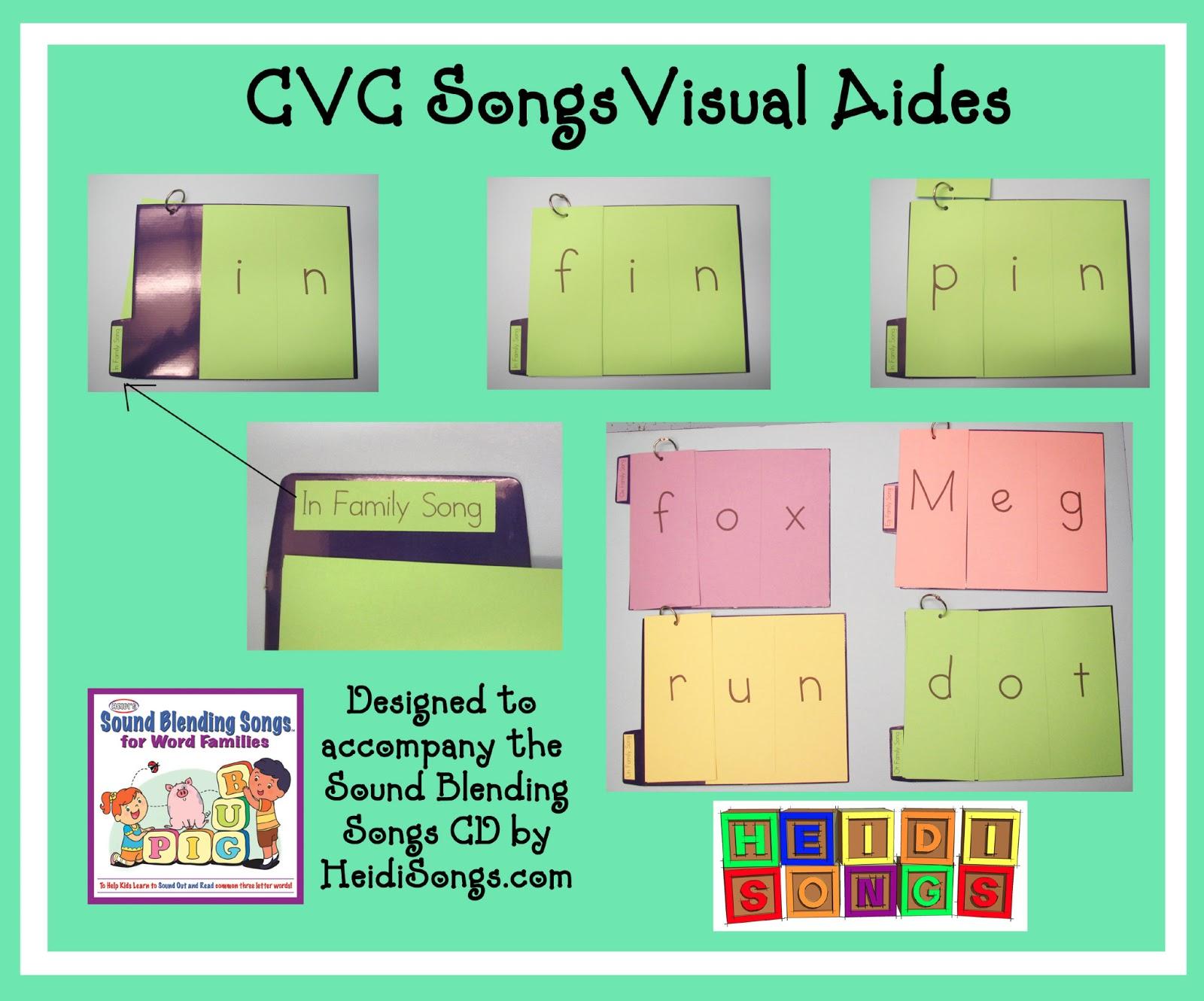 Kindergarten CVC Word List