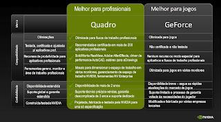 Nvidia® Quadro® Kepler