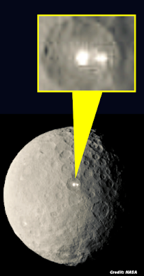 Weird White Spots On Ceres Might Not Be Ice?