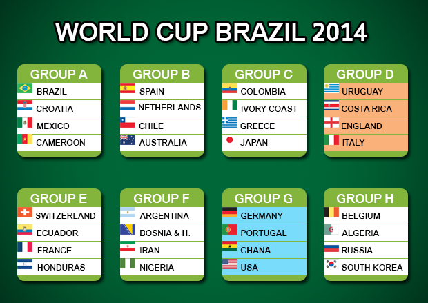 2014 world cup groups time table