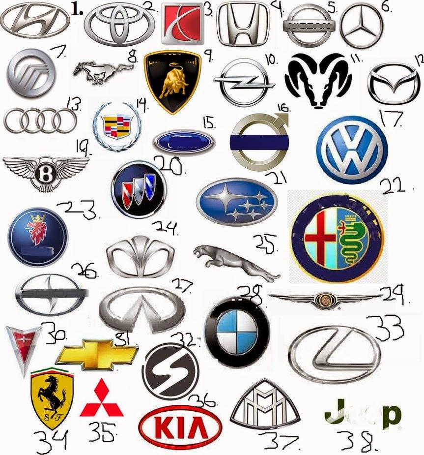 Car Logo Best Joko Cars