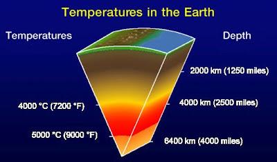 energia geotermal temperaturas de la tierra
