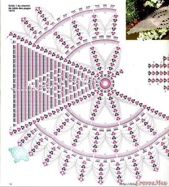 Hoje tem Flor !!!: Caminho / Trilho de Mesa em Crochê com Gráfico