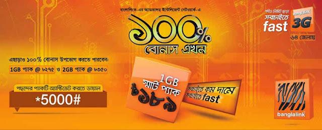 Banglalink brings 100% data bonus on 1GB and 2GB packs, Banglalink+brings+100%+data+bonus+on+1GB+and+2GB+packs