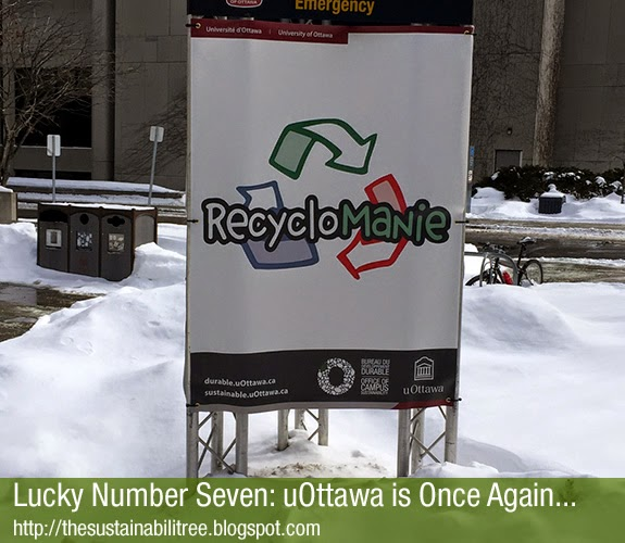RecycleMania 2015,  uOttawa campus