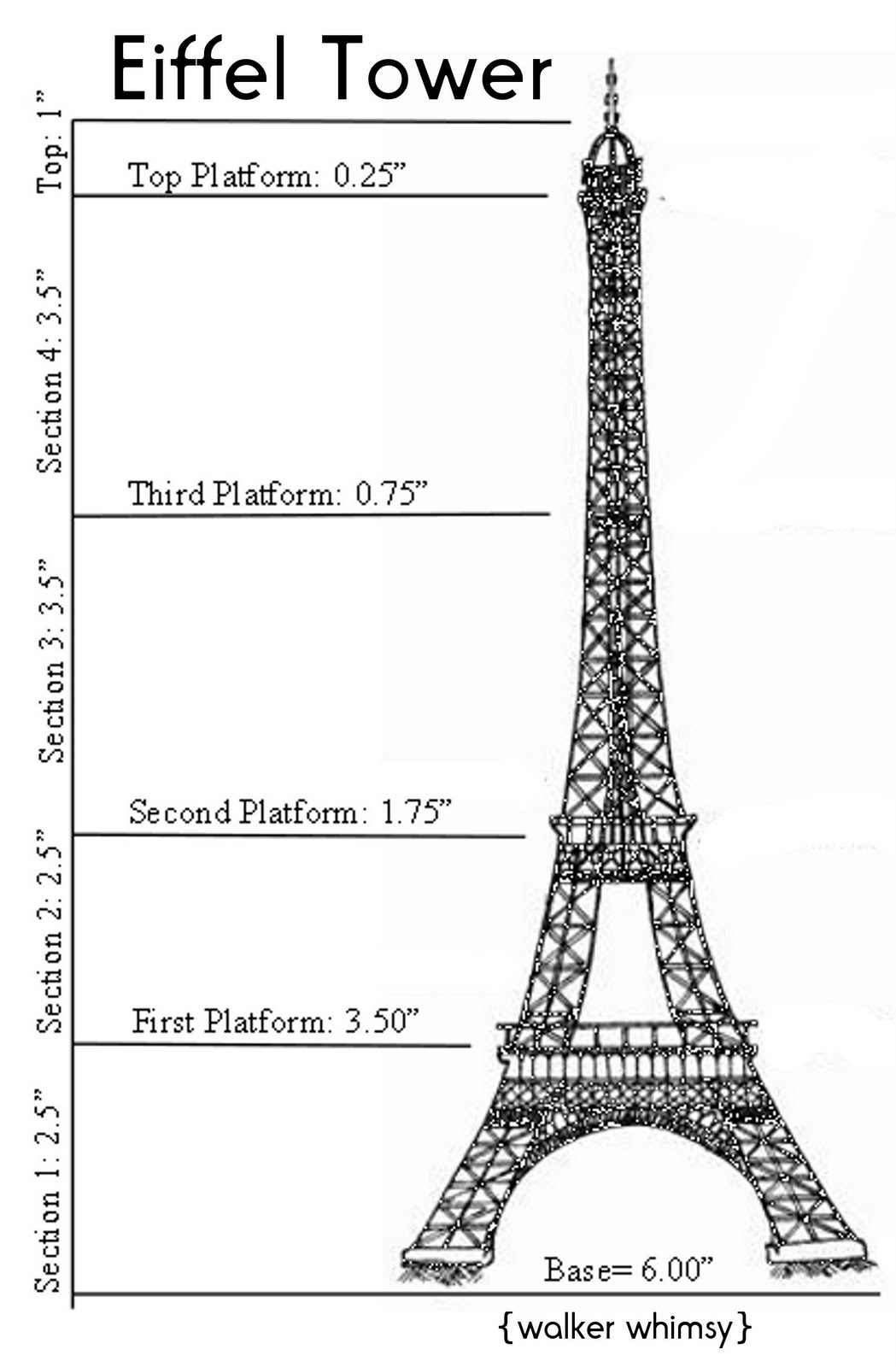 Eiffel tower dimensions images - Tour eiffel dimension ...