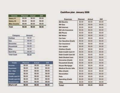 budgeting spreadsheet for mac