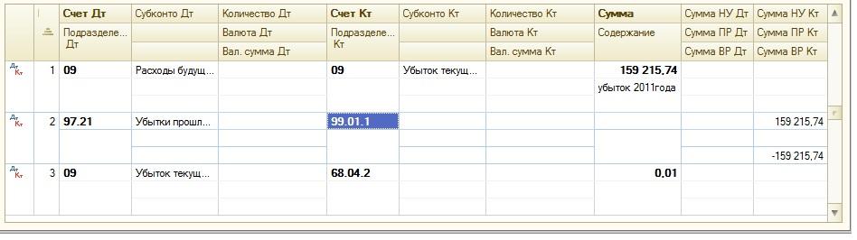 Как закрыть 09 счет в конце года в 1с 8.3