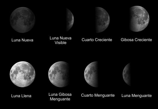Luna – AURA – Chilean Eclipse 2019
