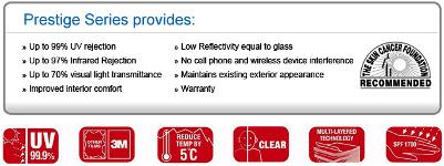 Spec spesifikasi kaca film gedung