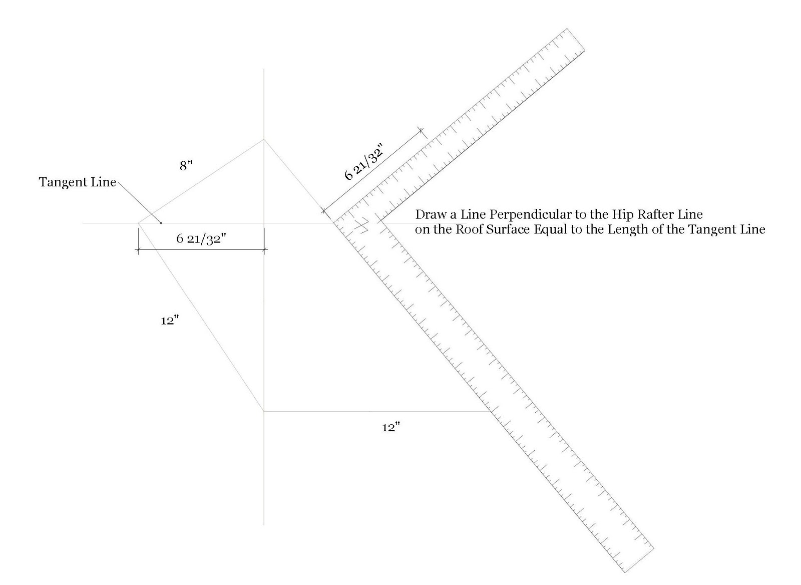 Roof framing geometry divers hip rafter boucher for Roof lines
