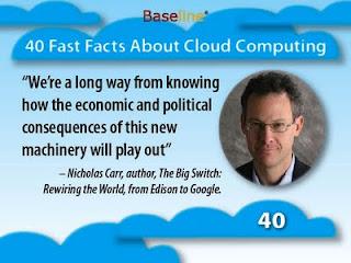 Cloud Computing Basics : Nicholas Carr embraces Cloud Computing in his Latest Publication