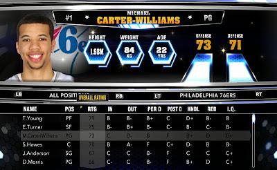 NBA 2K14 Official Roster Update - 11-02-13