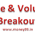 Daily Price and Volume Breakout for 22 July 2015