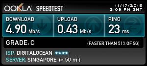 Speedtest.net: Account Ssh Singapore 18 November 2015