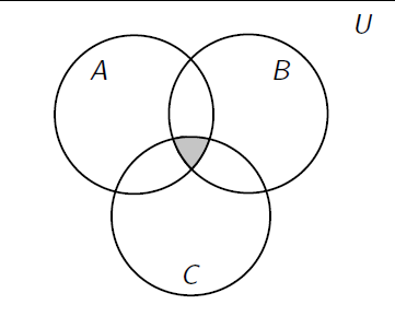 28 cartesian product venn diagram cartesian product venn diagram vocaloidex chap 2 concept of sets part 3 ccuart Image collections