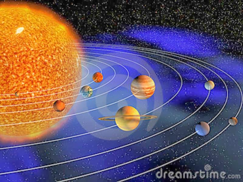 Αποτέλεσμα εικόνας για ηλιακό σύστημα