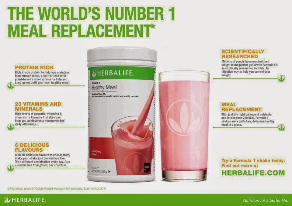 Herbalife Weight Gain Meal Plan