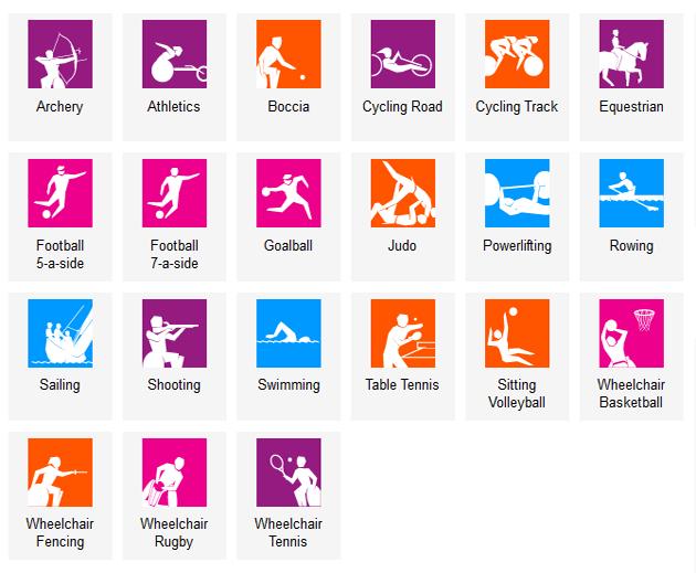 2008 Summer Olympics - Wikipedia