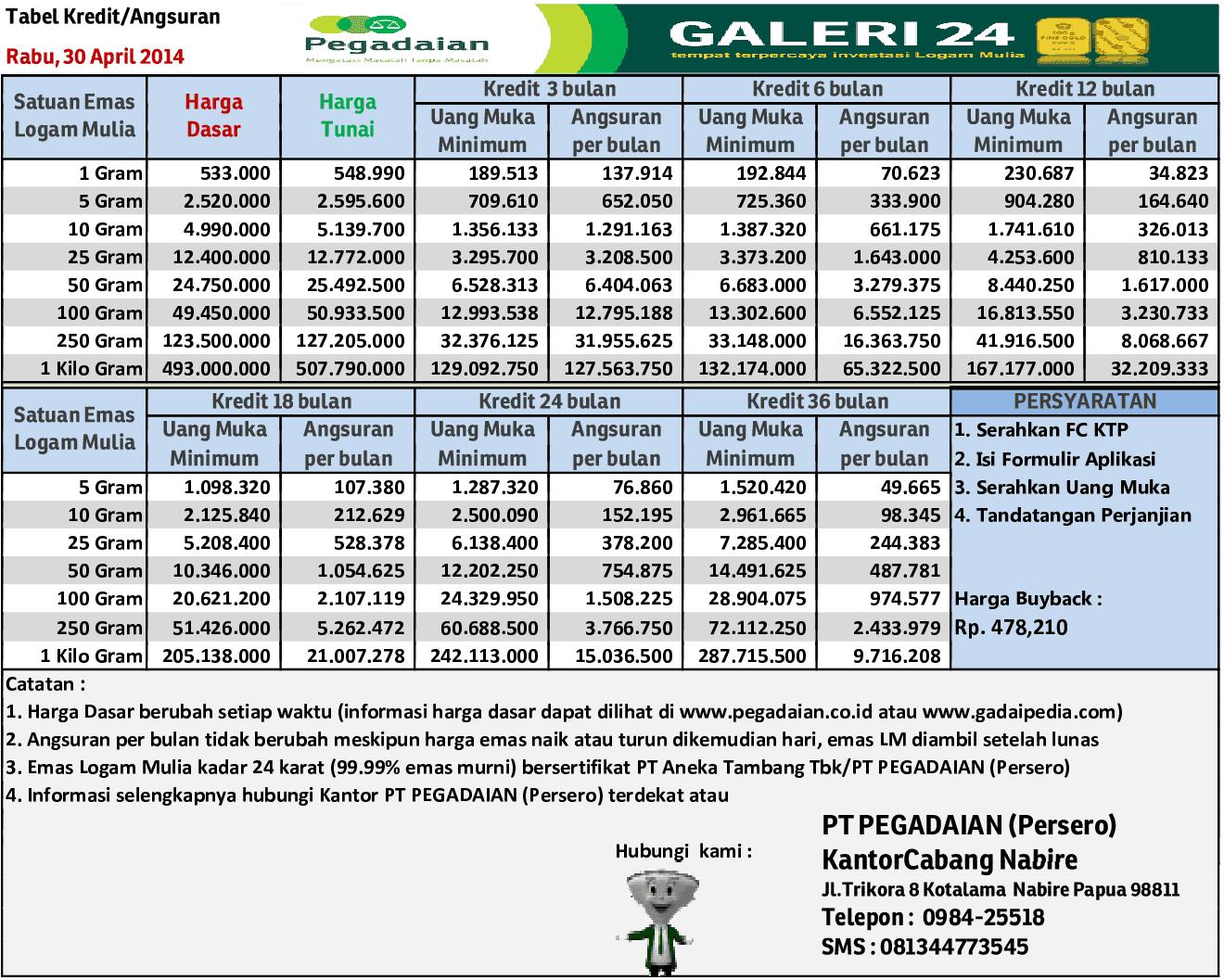 harga emas dan tabel kredit emas pegadaian 30 april 2014