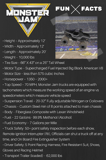 #MonsterJam Fun Facts