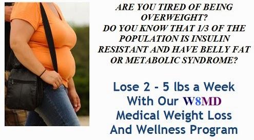 Garcinia cambogia weight loss statistics photo 2