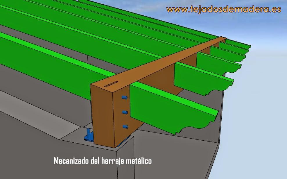 Herraje interno - Estructuras de madera